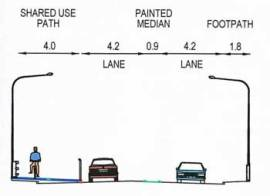 Proposed Birkenhead Bridge Bikeway.