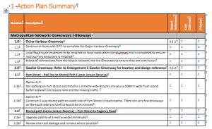 Action-Plan-Summary-p1-E